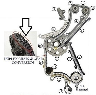 Nissan Navara D22 D40 Yd25 Timing Chain Duplex Replacement